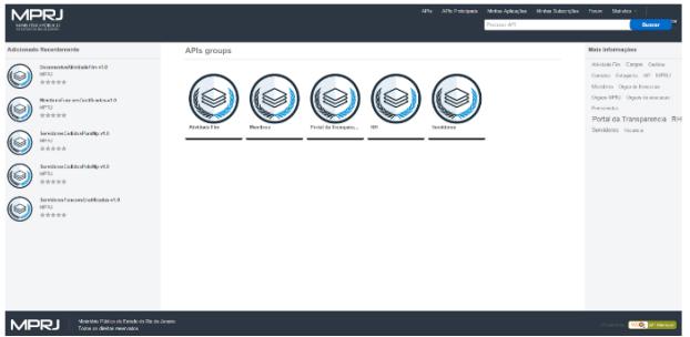 Figura 5 - API Store do MPRJ que muito em breve estará disponível para a sociedade brasileira
