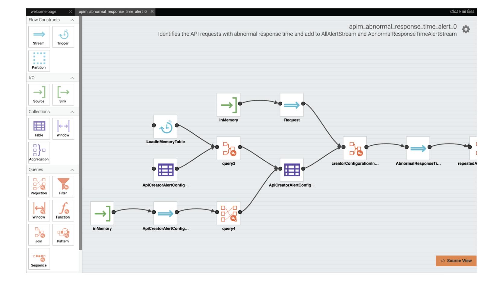 Figure 3 - Centralized CIAM Capabilities with WSO2             Identity Server and WSO2 Stream Processor