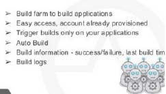 How to Build a Java Web App in the Cloud? A Complete Cloud Based Development Experience