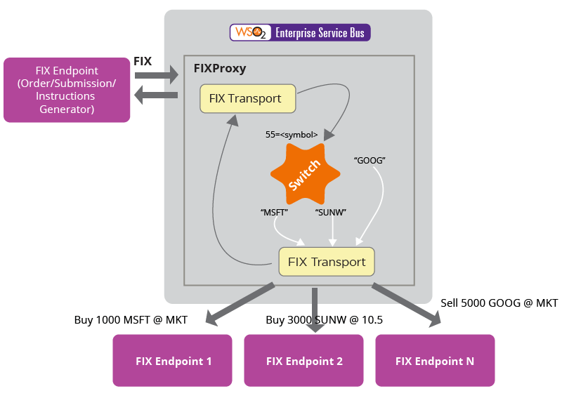 connected-finance-figure-4