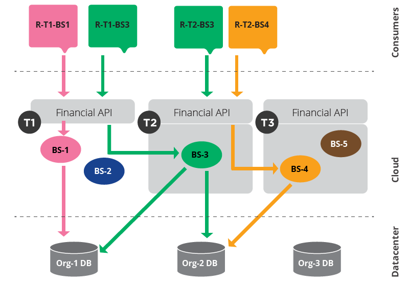 connected-finance-figure-9