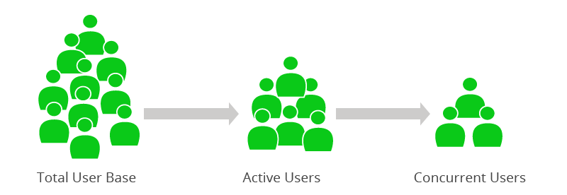 users-in-capacity-planning-figure1.png
